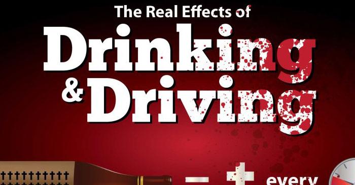 Driniking Driving