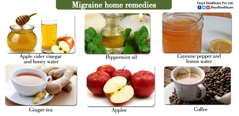 Best Natural Treatment for Headaches - Straight from your ...